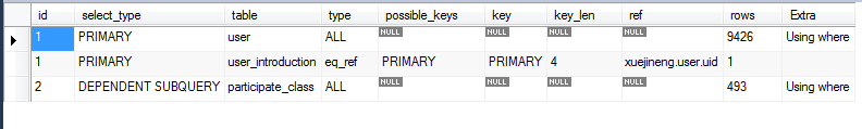 mysql explain select